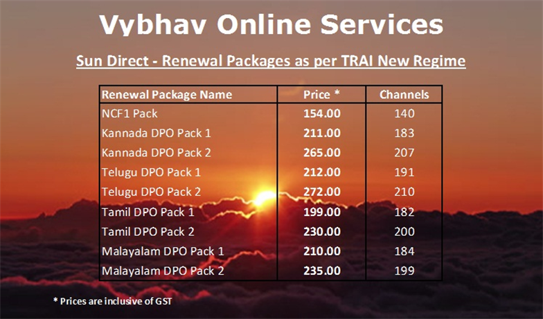 Login - vybhavonlineservices co in
